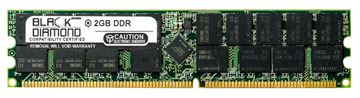 Picture of 2GB DDR 266 (PC-2100) ECC Registered Memory 184-pin (2Rx4)